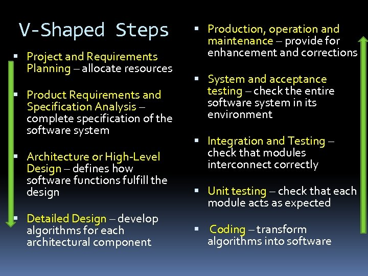 V-Shaped Steps Project and Requirements Planning – allocate resources Product Requirements and Specification Analysis