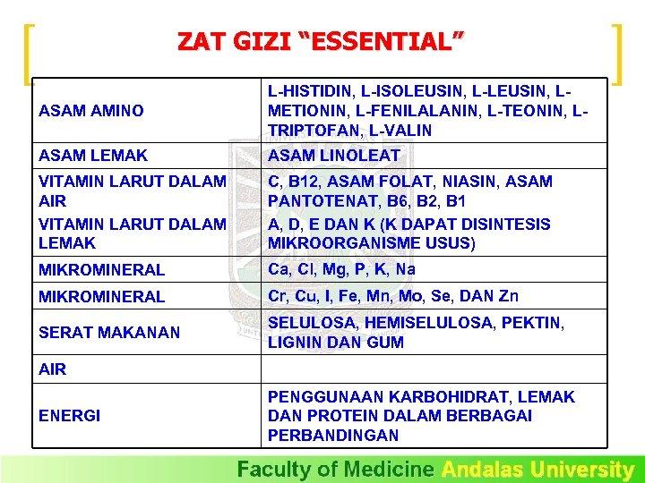 """ZAT GIZI """"ESSENTIAL"""" ASAM AMINO L-HISTIDIN, L-ISOLEUSIN, L-LEUSIN, LMETIONIN, L-FENILALANIN, L-TEONIN, LTRIPTOFAN, L-VALIN ASAM"""