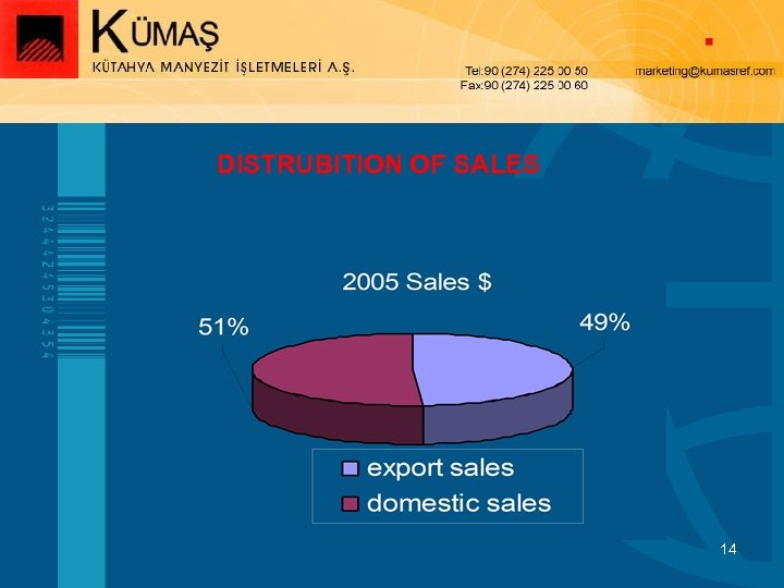 DISTRUBITION OF SALES 14