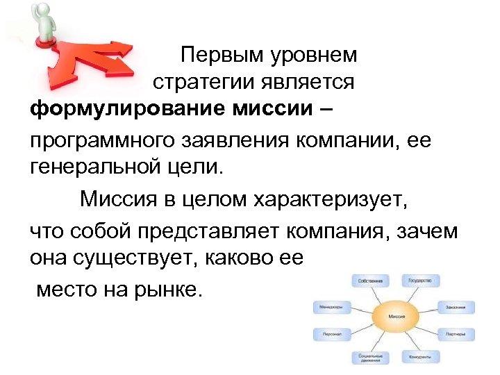 Первым уровнем разработки стратегии является формулирование миссии – программного заявления компании, ее генеральной цели.