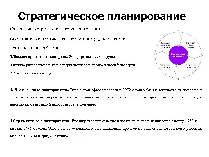 Стратегическое планирование Становление стратегического менеджмента как самостоятельной области исследования и управленческой практики прошло 4