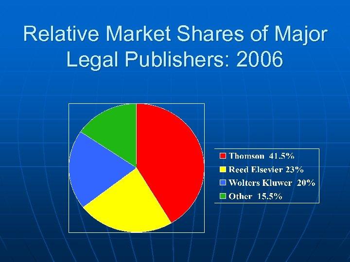 Relative Market Shares of Major Legal Publishers: 2006