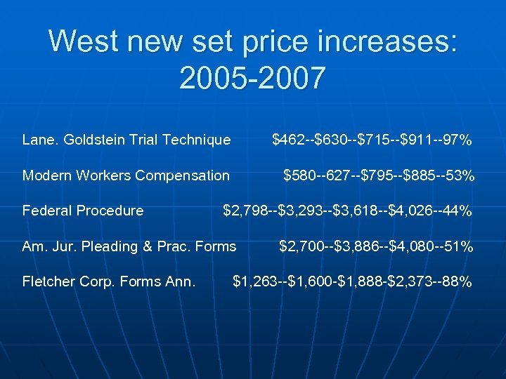 West new set price increases: 2005 -2007 Lane. Goldstein Trial Technique $462 --$630 --$715