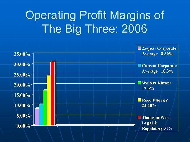 Operating Profit Margins of The Big Three: 2006