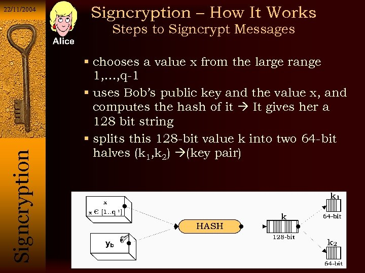 22/11/2004 Signcryption – How It Works Si g n c r y p t