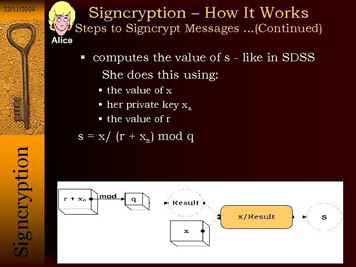 22/11/2004 Signcryption – How It Works Steps to Signcrypt Messages. . . (Continued) computes