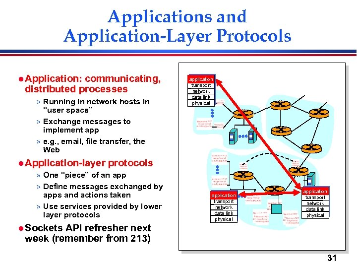Applications and Application-Layer Protocols l Application: communicating, distributed processes » Running in network hosts