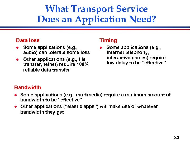 What Transport Service Does an Application Need? Data loss l l Some applications (e.
