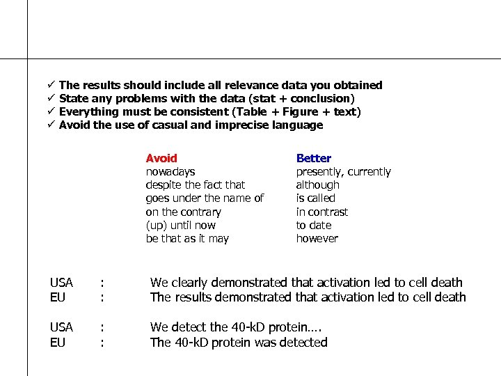 ü The results should include all relevance data you obtained ü State any problems