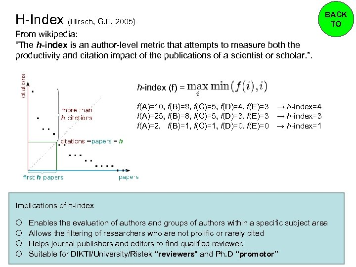 "BACK TO H-Index (Hirsch, G. E, 2005) From wikipedia: ""The h-index is an author-level"