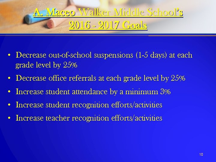 A. Maceo Walker Middle School's 2016 - 2017 Goals • Decrease out-of-school suspensions (1