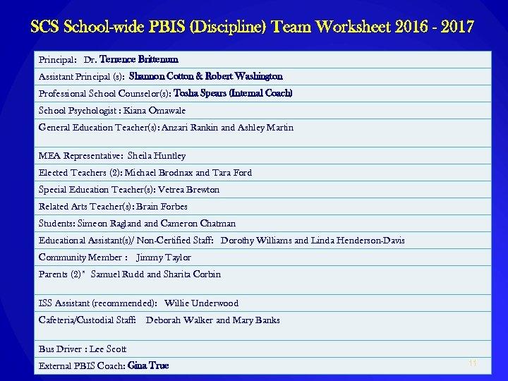 SCS School-wide PBIS (Discipline) Team Worksheet 2016 - 2017 Principal: Dr. Terrence Brittenum Assistant