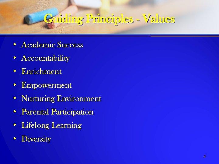 Guiding Principles - Values • Academic Success • Accountability • Enrichment • Empowerment •