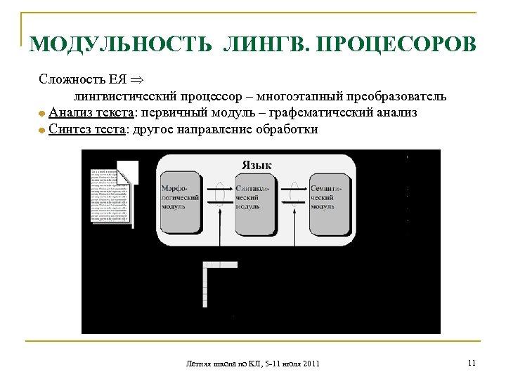 МОДУЛЬНОСТЬ ЛИНГВ. ПРОЦЕСОРОВ Сложность ЕЯ лингвистический процессор – многоэтапный преобразователь Анализ текста: первичный модуль