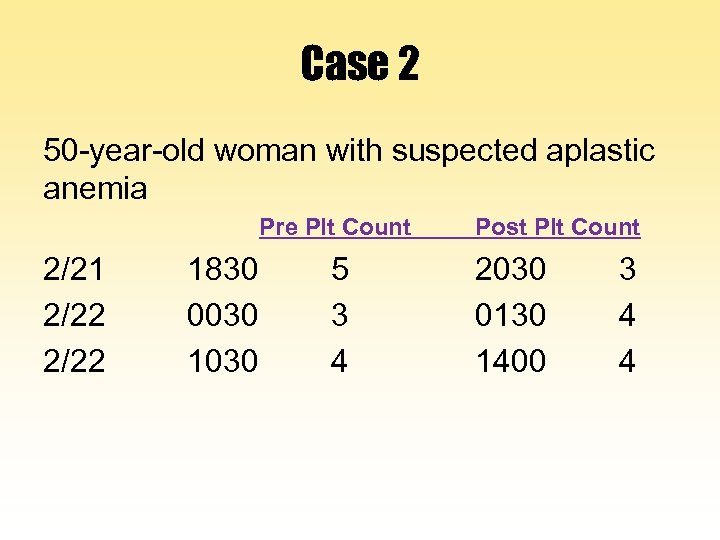 Case 2 50 -year-old woman with suspected aplastic anemia Pre Plt Count 2/21 2/22