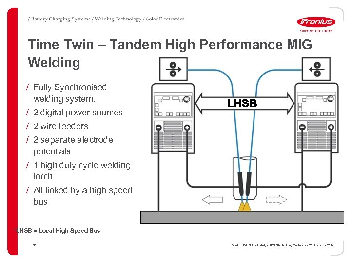 Time Twin – Tandem High Performance MIG Welding / Fully Synchronised welding system. /