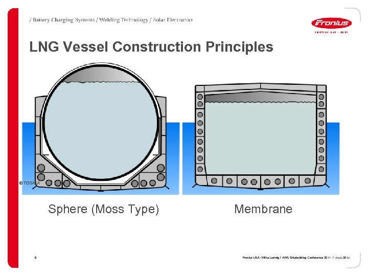 LNG Vessel Construction Principles © TOSAKA Sphere (Moss Type) 6 Membrane Fronius USA /