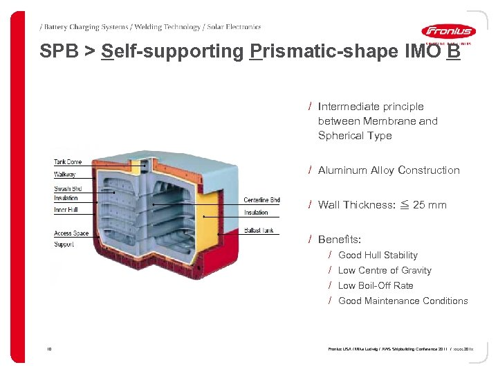 SPB > Self-supporting Prismatic-shape IMO B / Intermediate principle between Membrane and Spherical Type
