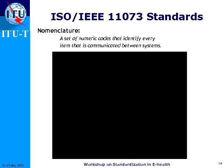 ISO/IEEE 11073 Standards ITU-T 23 -25 May 2003 Nomenclature: A set of numeric codes