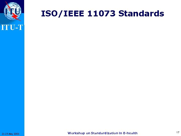 ISO/IEEE 11073 Standards ITU-T 23 -25 May 2003 Workshop on Standardization in E-health 17