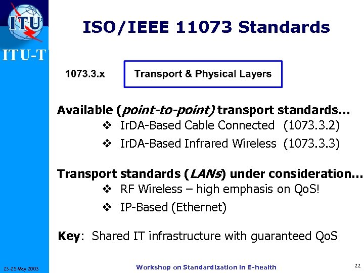 ISO/IEEE 11073 Standards ITU-T Available (point-to-point) transport standards… v Ir. DA-Based Cable Connected (1073.