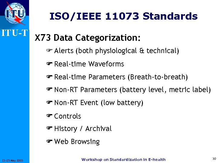 ISO/IEEE 11073 Standards ITU-T X 73 Data Categorization: F Alerts (both physiological & technical)