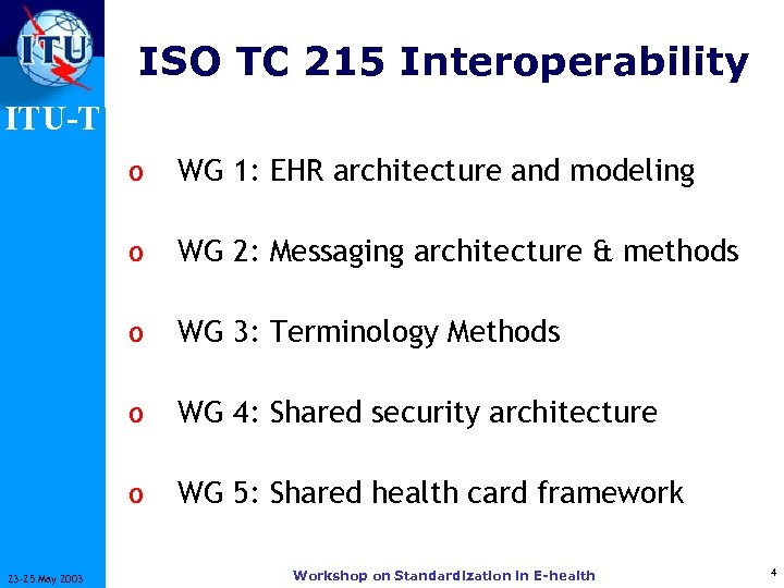 ISO TC 215 Interoperability ITU-T o o WG 2: Messaging architecture & methods o