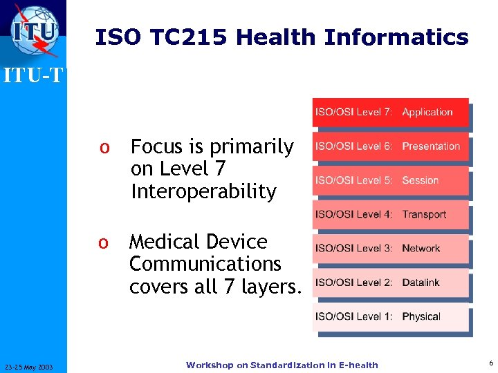 ISO TC 215 Health Informatics ITU-T o o 23 -25 May 2003 Focus is