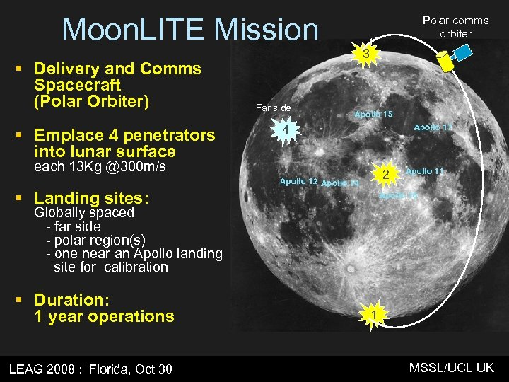 Moon. LITE Mission § Delivery and Comms Spacecraft (Polar Orbiter) § Emplace 4 penetrators