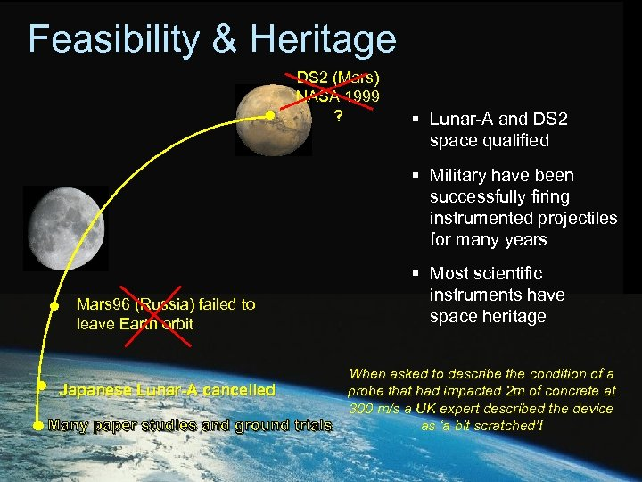 Feasibility & Heritage DS 2 (Mars) NASA 1999 ? § Lunar-A and DS 2