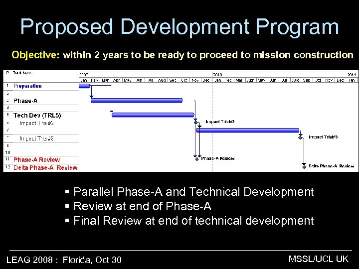 Proposed Development Program Objective: within 2 years to be ready to proceed to mission
