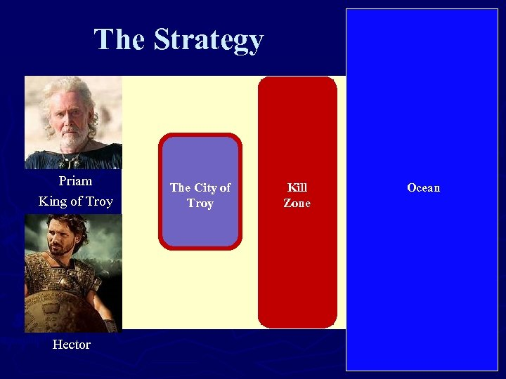 The Strategy Priam King of Troy Hector The City of Troy Kill Zone Ocean