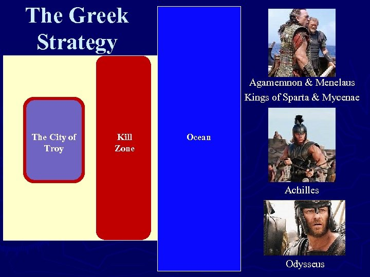 The Greek Strategy Agamemnon & Menelaus Kings of Sparta & Mycenae The City of
