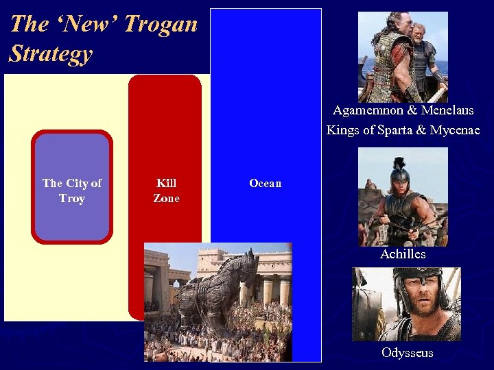 The 'New' Trogan Strategy Agamemnon & Menelaus Kings of Sparta & Mycenae The City