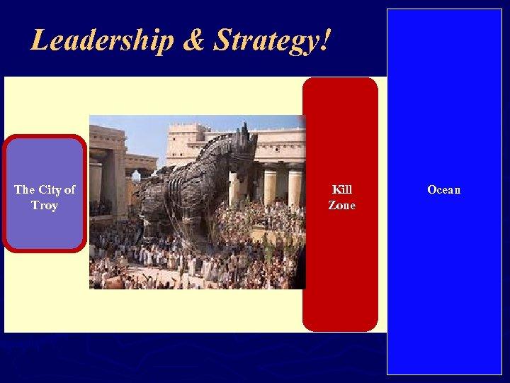 Leadership & Strategy! The City of Troy Kill Zone Ocean