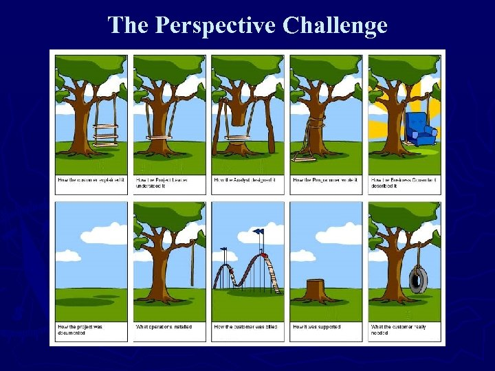 The Perspective Challenge