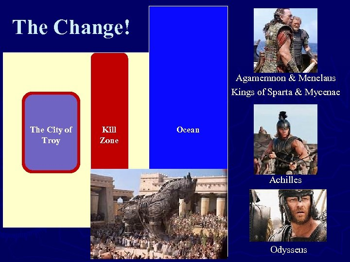 The Change! Agamemnon & Menelaus Kings of Sparta & Mycenae The City of Troy