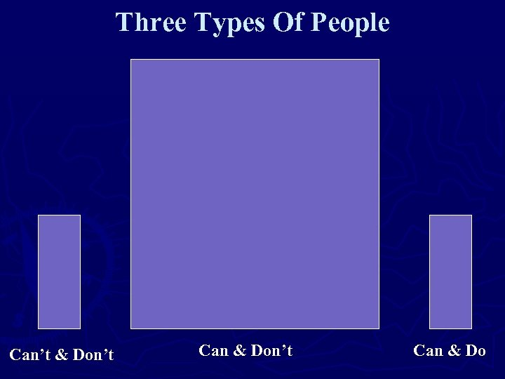 Three Types Of People Can't & Don't Can & Do
