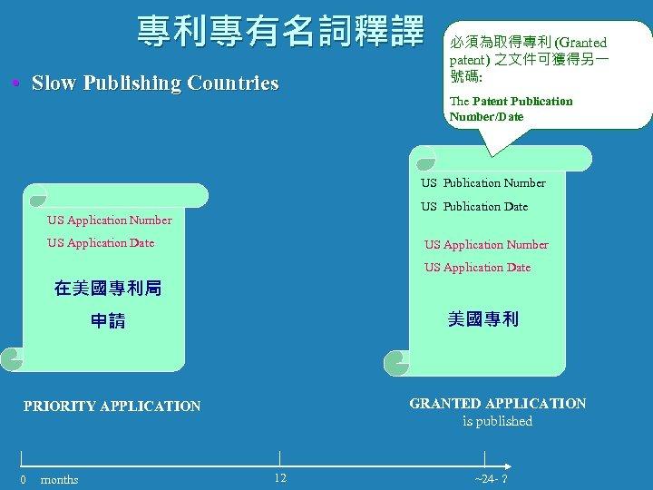 專利專有名詞釋譯 • Slow Publishing Countries 必須為取得專利 (Granted patent) 之文件可獲得另一 號碼: The Patent Publication Number/Date