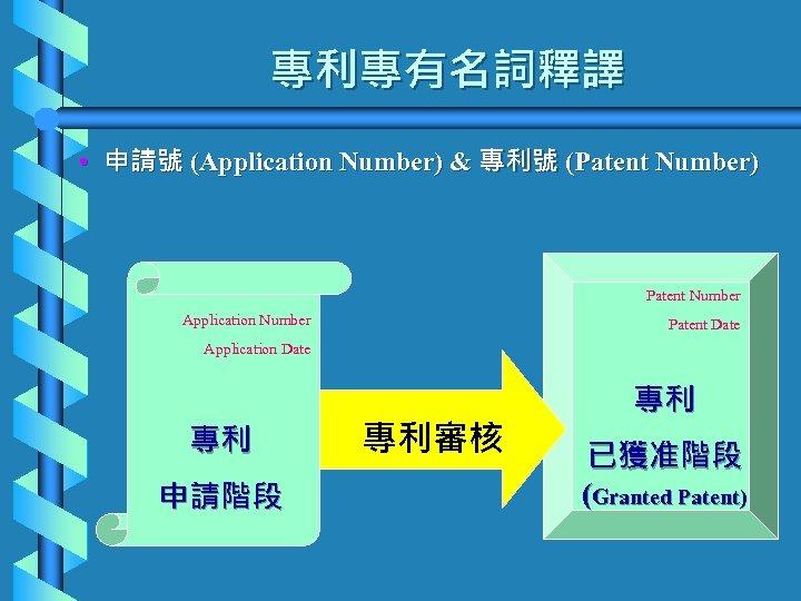 專利專有名詞釋譯 • 申請號 (Application Number) & 專利號 (Patent Number) Patent Number Application Number Patent