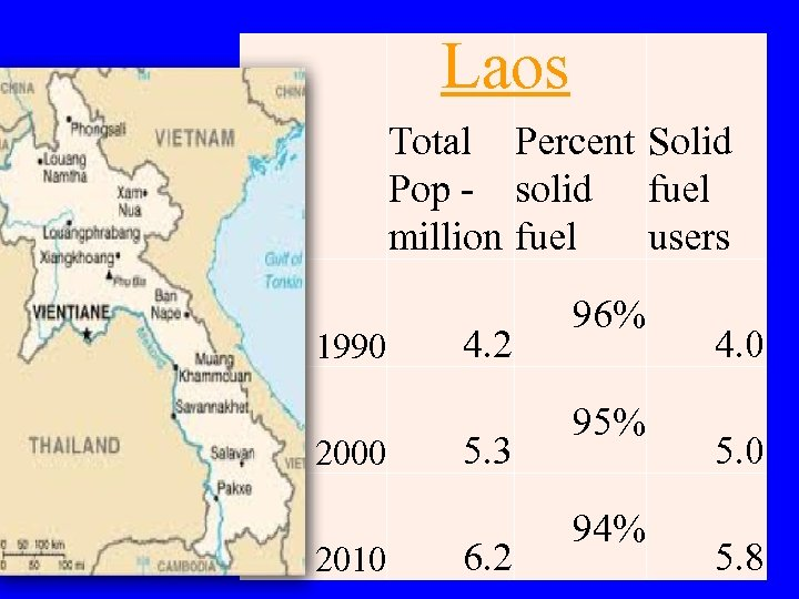 Laos Total Percent Solid Pop - solid fuel million fuel users 1990 2000 2010
