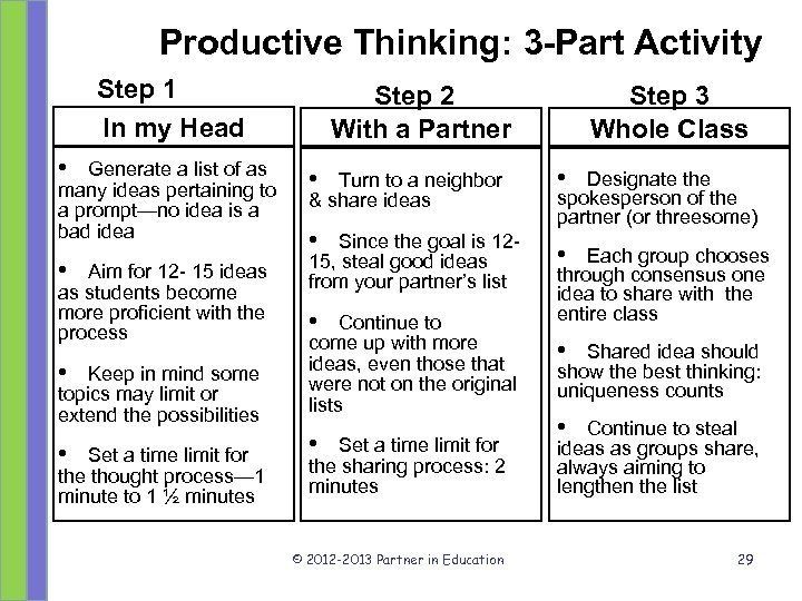 Productive Thinking: 3 -Part Activity Step 1 In my Head • Generate a list