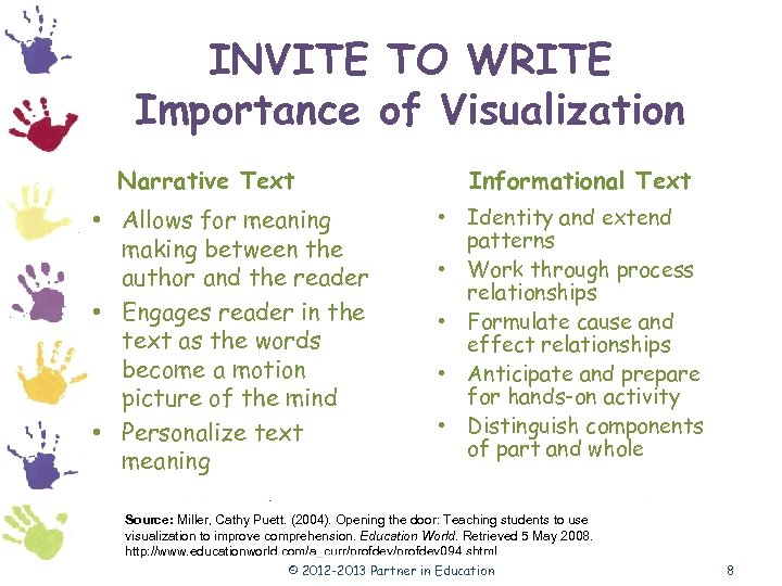 INVITE TO WRITE Importance of Visualization Narrative Text • Allows for meaning making between