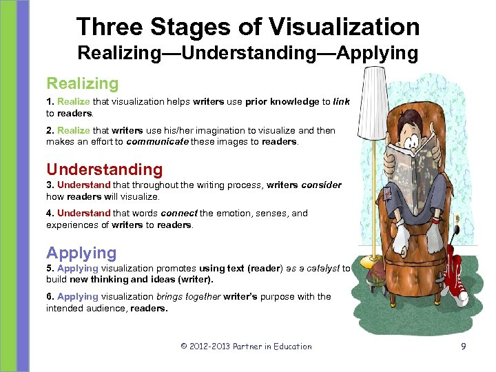 Three Stages of Visualization Realizing—Understanding—Applying Realizing 1. Realize that visualization helps writers use prior