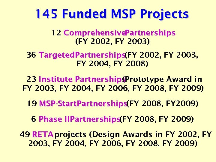 145 Funded MSP Projects 12 Comprehensive. Partnerships (FY 2002, FY 2003) 36 Targeted. Partnerships(FY