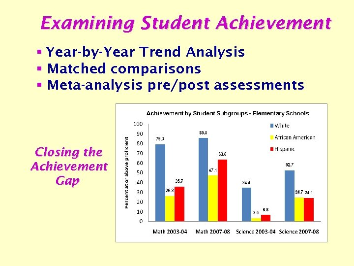 Examining Student Achievement § Year-by-Year Trend Analysis § Matched comparisons § Meta-analysis pre/post assessments