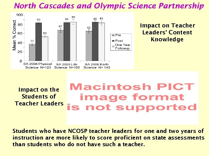 North Cascades and Olympic Science Partnership Impact on Teacher Leaders' Content Knowledge Impact on