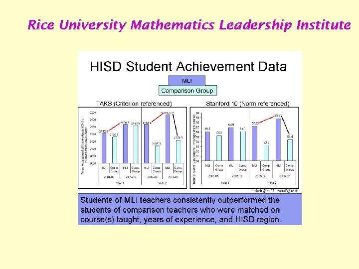 Rice University Mathematics Leadership Institute