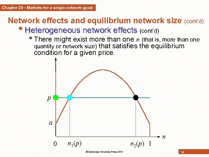 Chapter 20 - Markets for a single network good Network effects and equilibrium network