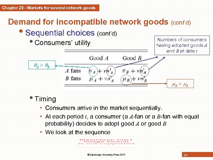 Chapter 20 - Markets for several network goods Demand for incompatible network goods (cont'd)